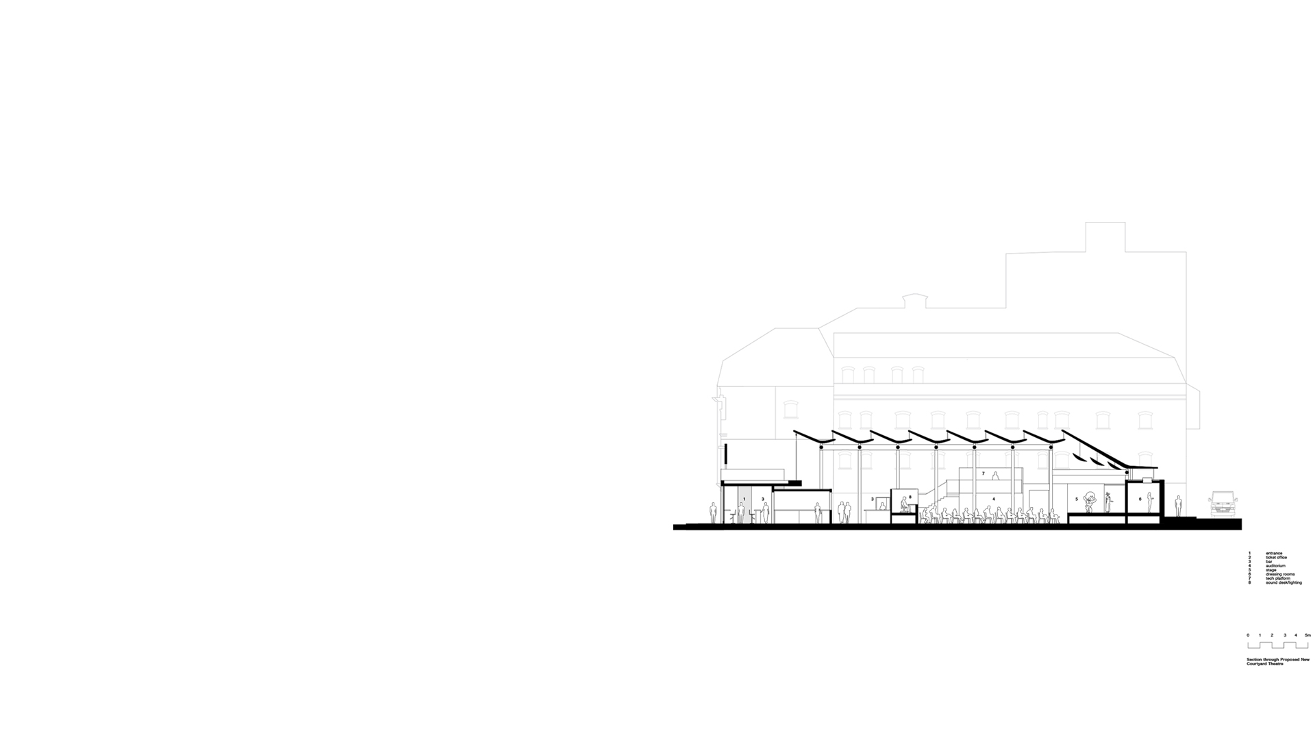 Section of proposed temporary theatre at the Wolverhampton Grand